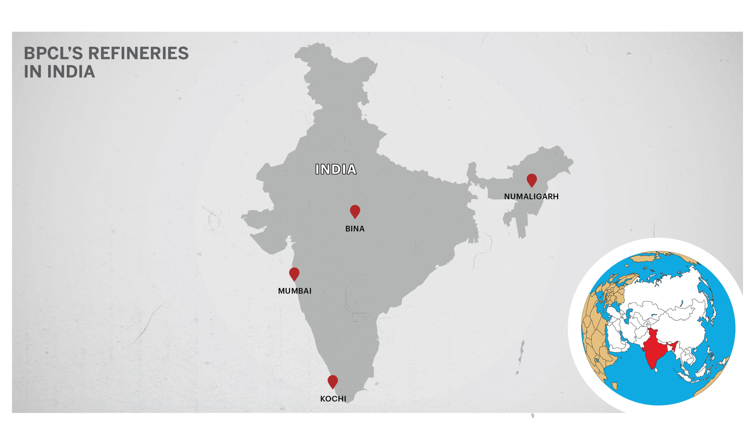 BPCL refineries in India