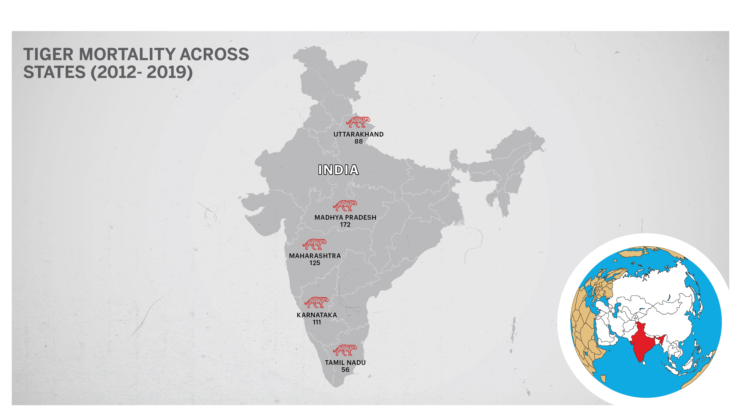 Tiger Locations